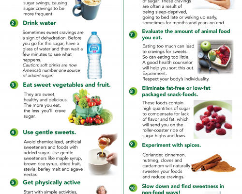 HEALTHIER-YOU--Flyer_Back